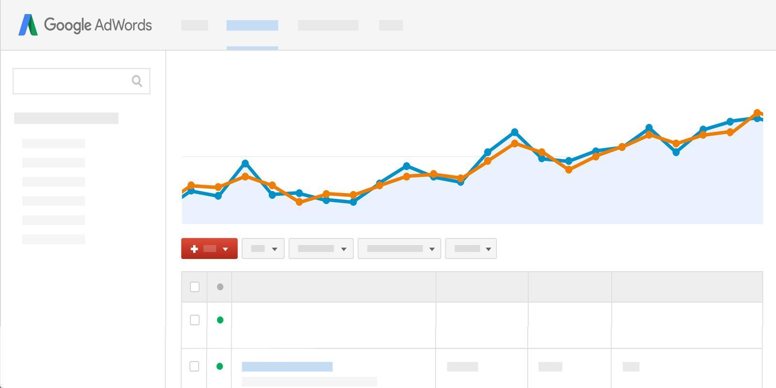 Google Adwords, gerando vendas para seu negócio